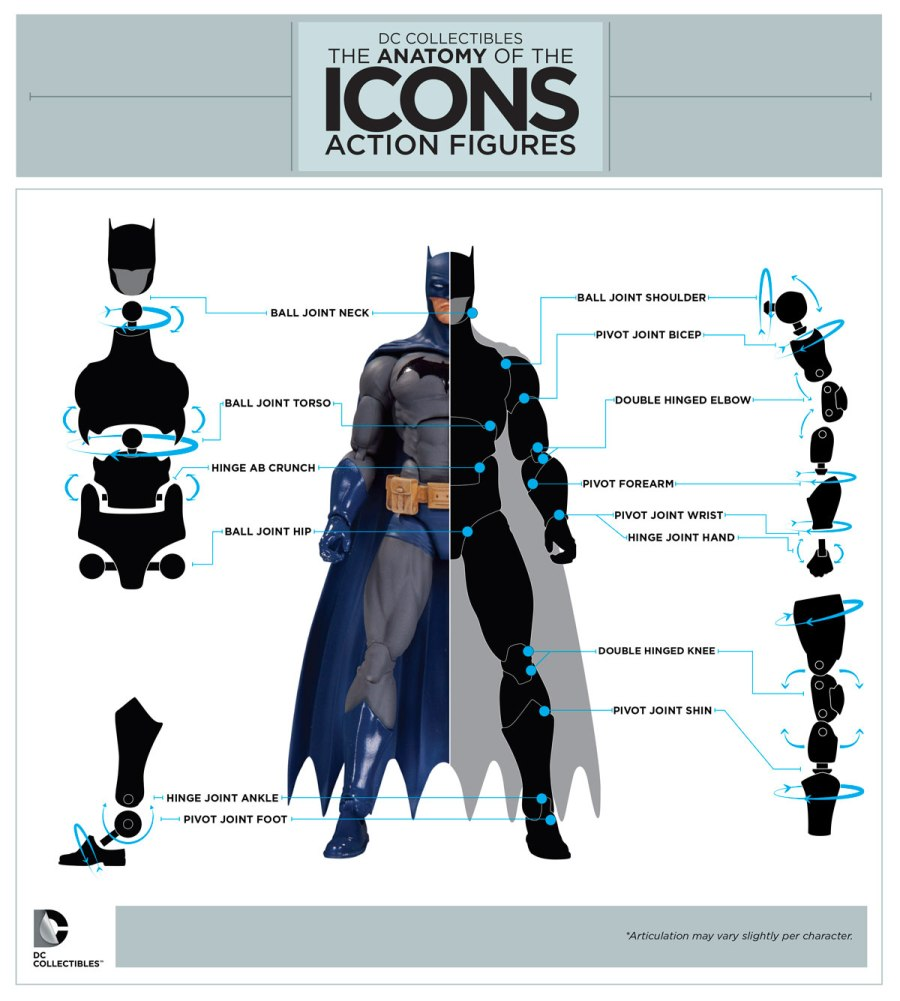 DC ICONS Breakdown